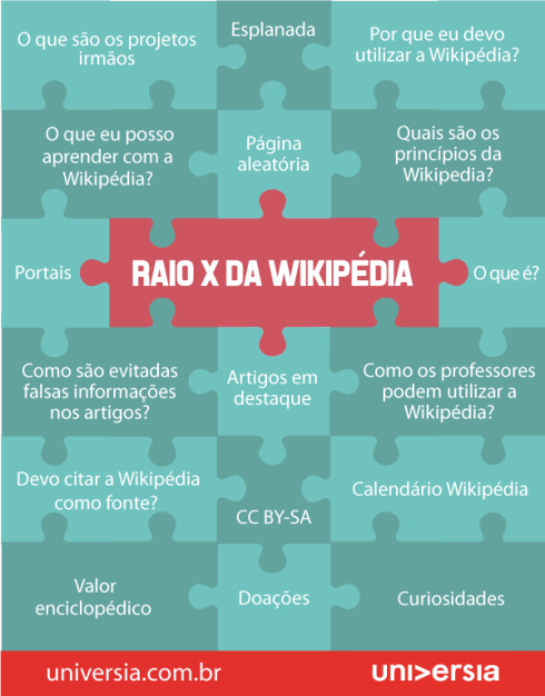 INFOWIKI
